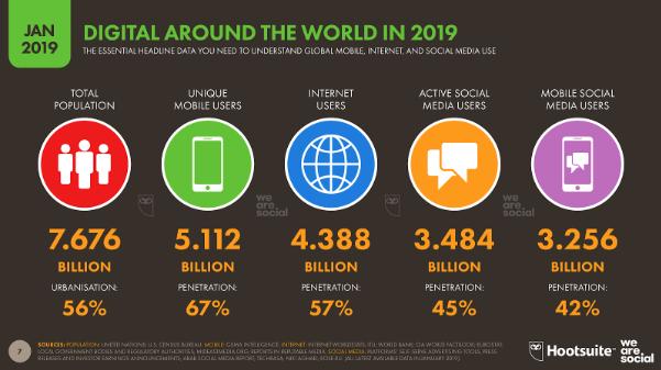 digital marketing trends