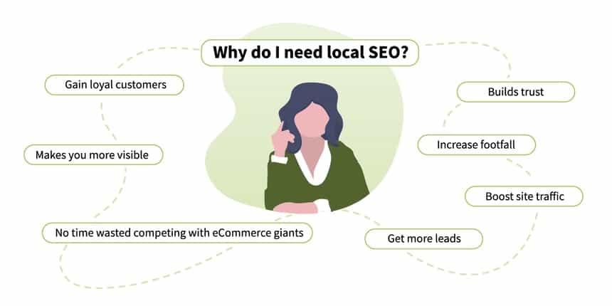 why choose local seo