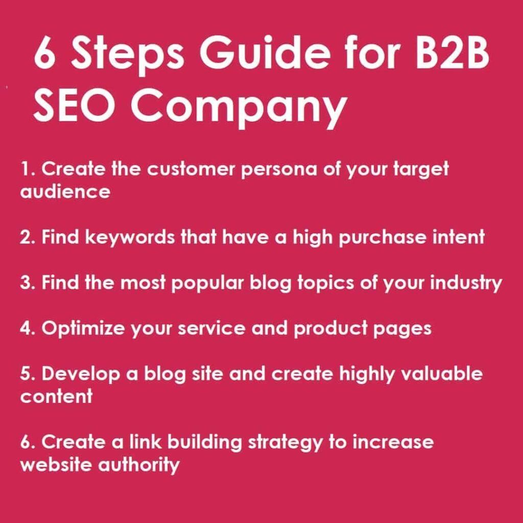 guide to b2b seo
